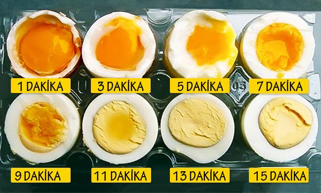 Haşlanmış Yumurtaların Kıvam ve Pişme Süreleri